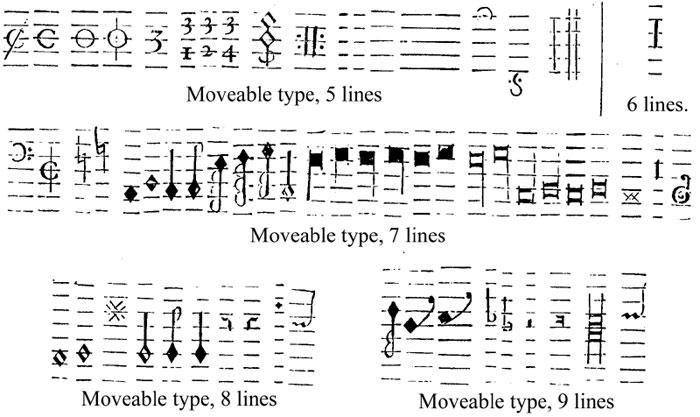 Music Type - Moveable type prints with different number of lines.