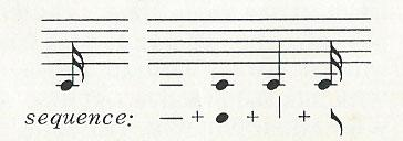 Horizontal spacing on upstem notes requires one space to the right for stem and flags.